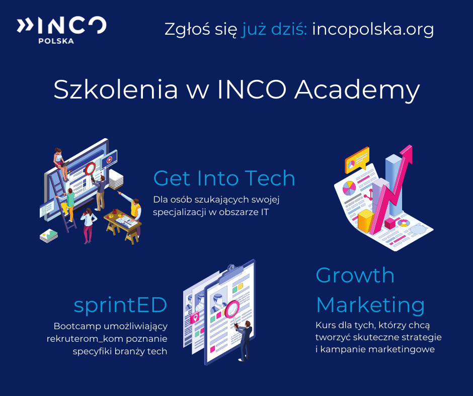 Szkolenia w INCO Academy