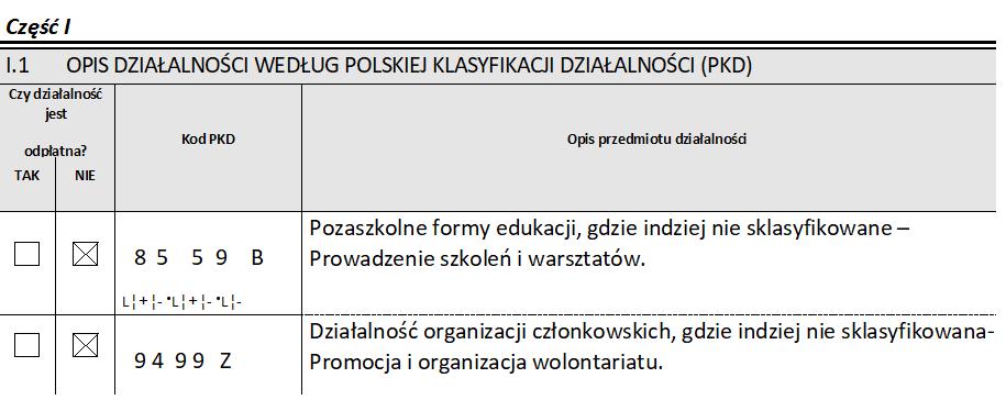 Formularz KRS-W-OPP, kody PKD
